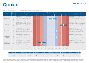 David_Carter_quintax_Profile_Chart-page-001